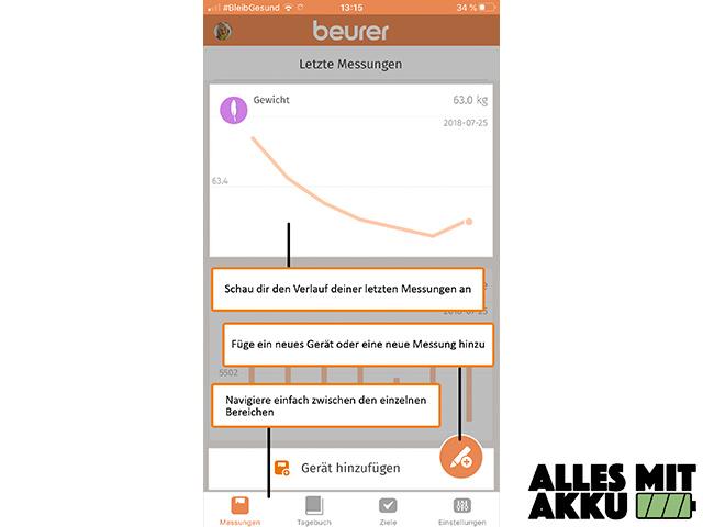 Körperfettanteil - App Messungen